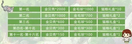 小森生活X每日优鲜联动活动今日开启,你想成为西红柿首富吗?