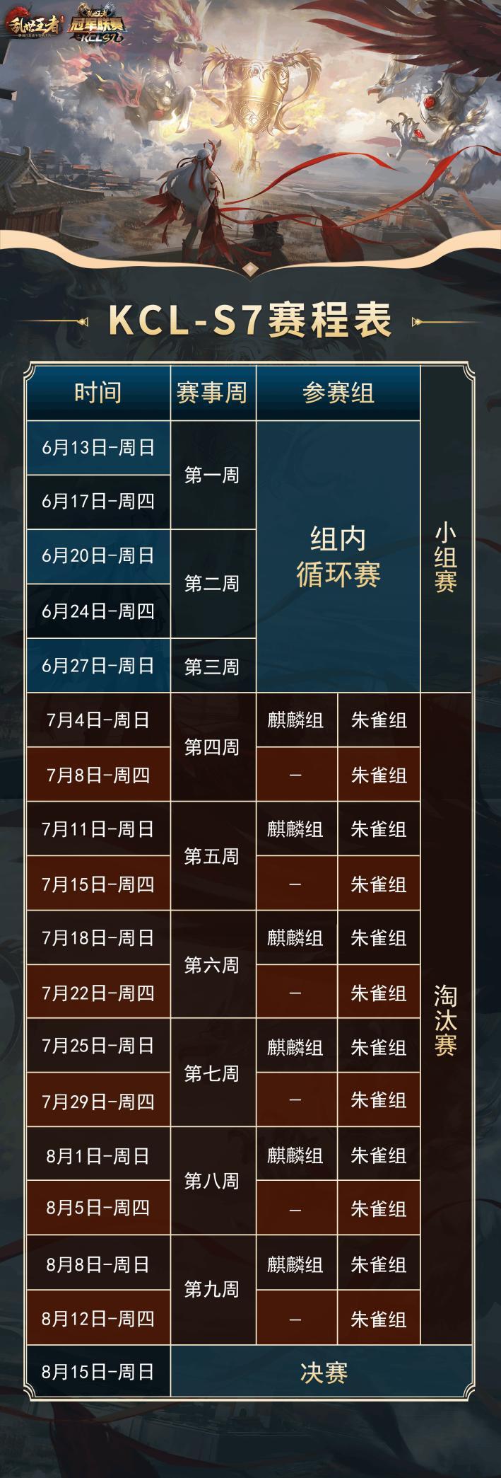 玲珑现世 九鼎归一 九鼎冠军联赛S7拉开序幕